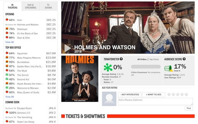 holmes and watson rotten tomatoes
